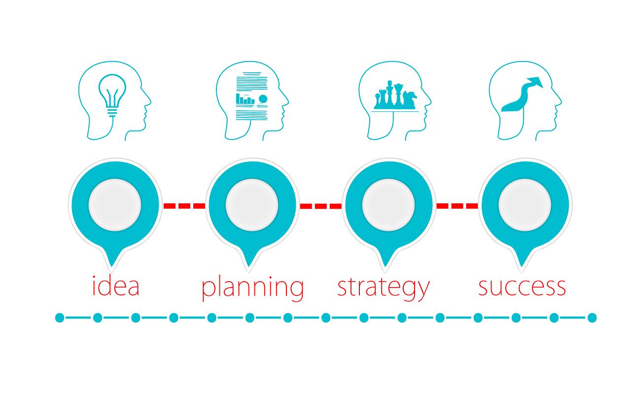 7 consigli pratici che faranno decollare la tua business idea
